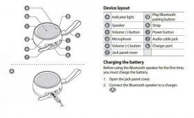 Scoop, anche Samsung prepara un altoparlante a comando vocale
